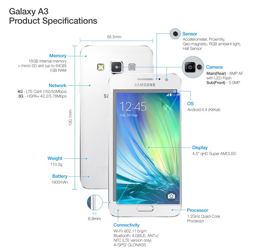 Samsung Galaxy A3 : Test complet - Smartphone