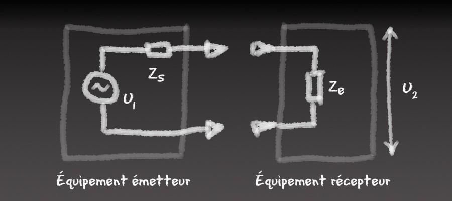 Adaptationimpedance1.jpg