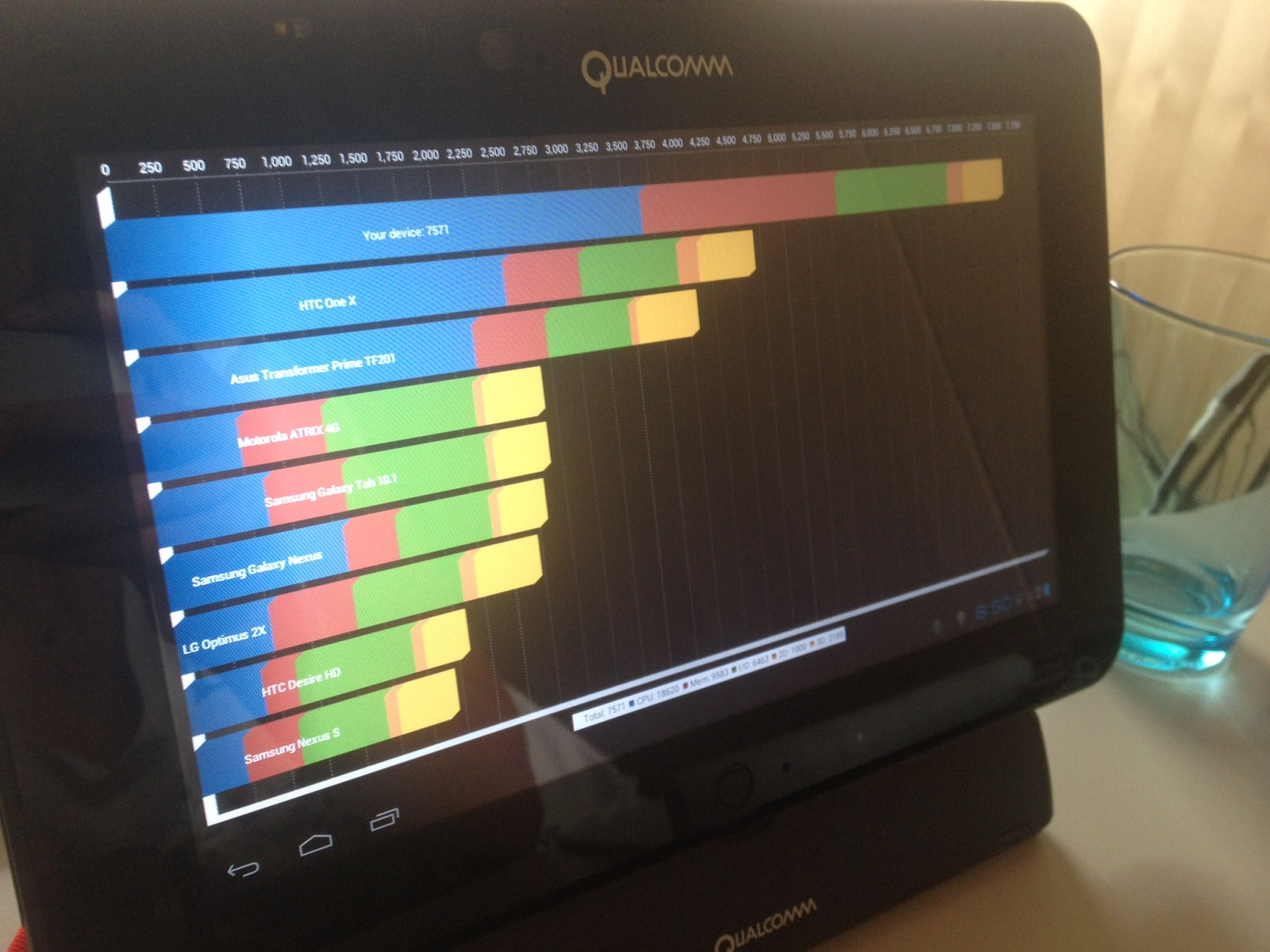 Snapdragon quadrant