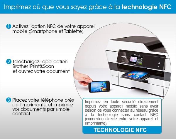 Technologie NFCv4