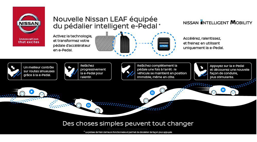 nissan leaf une e pedal pour acc l rer freiner et recharger. Black Bedroom Furniture Sets. Home Design Ideas