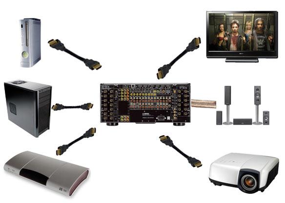 Comment Connecter Un Home Cinema Au Pc En Bluetooth