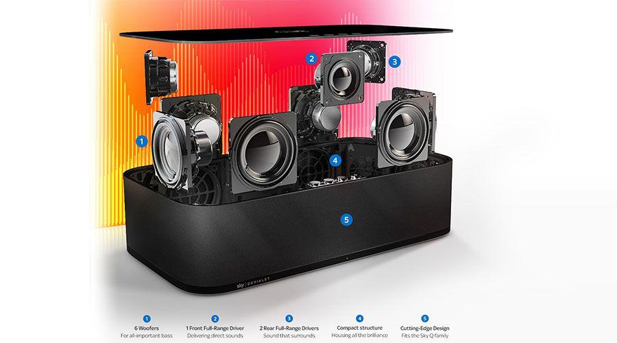 Devialet Soundbox
