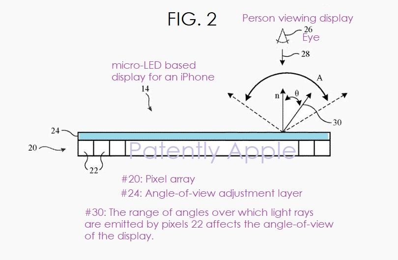 Apple travaille sur un écran micro-Led holographique