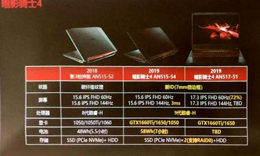 Des PC portables en GeForce GTX 16 et CPU Intel de 9e gén. à l'horizon