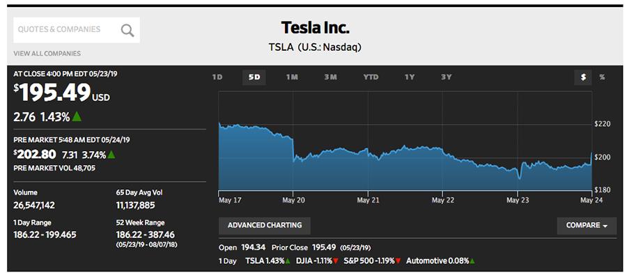 Tesla : record de livraisons selon Musk et 50 000 commandes fermes