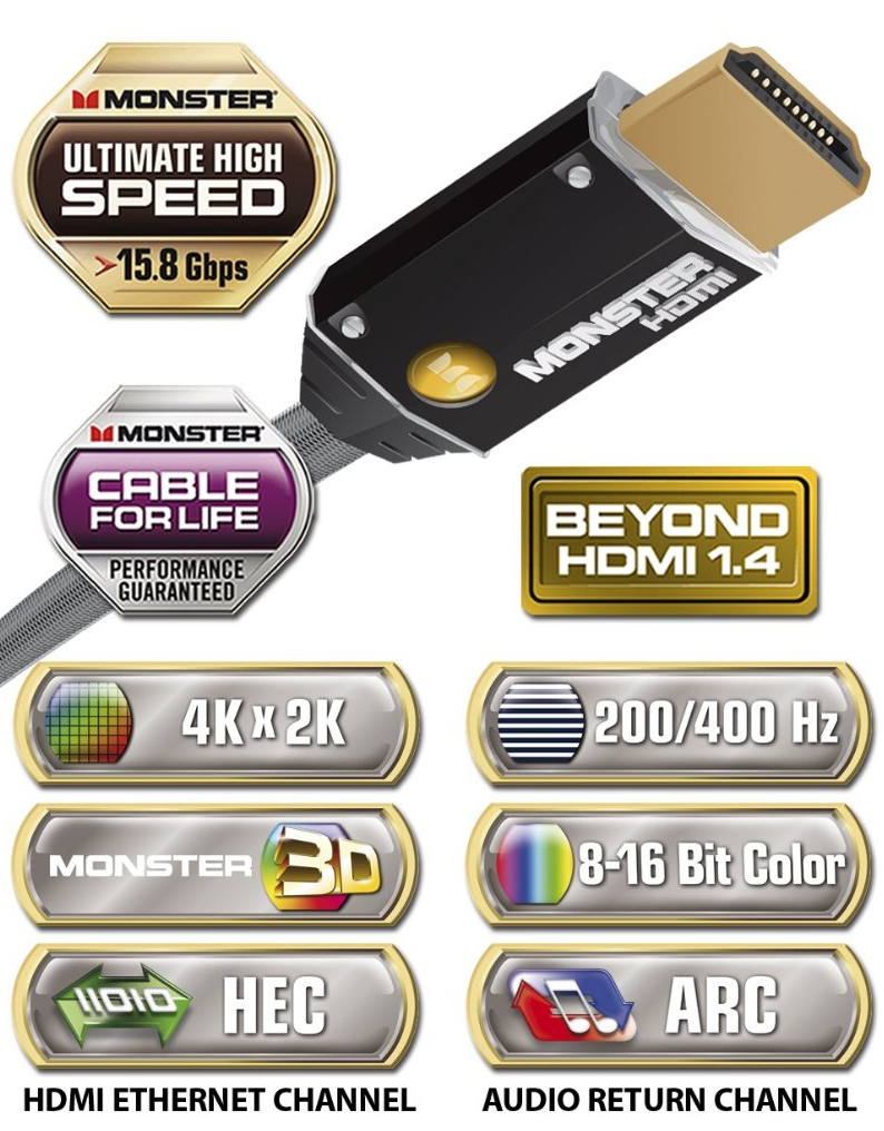 Monster cable hdmi