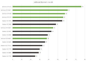 Crysis 3 gpu charts jailbreak normals