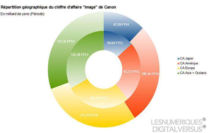WMCanon CAgeo 1