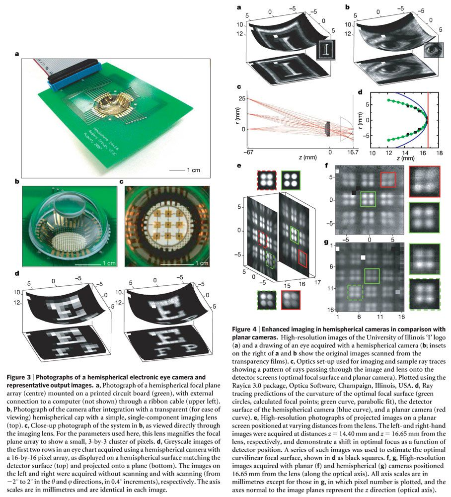 Hemispherical sensor tests