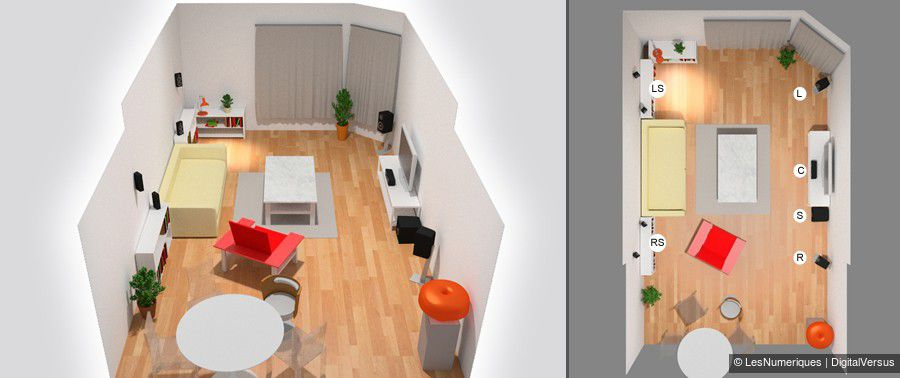 Optimiser le placement de son home cinema for Disposition des meubles dans une chambre