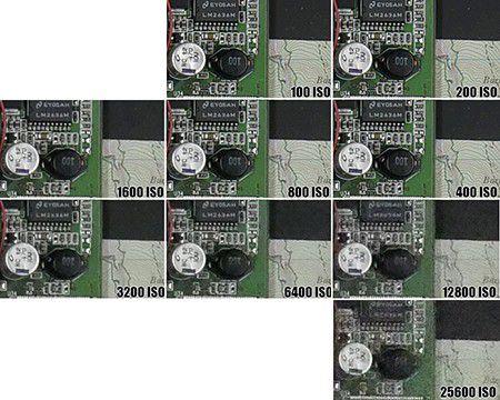 Lumixg7 iso 450px