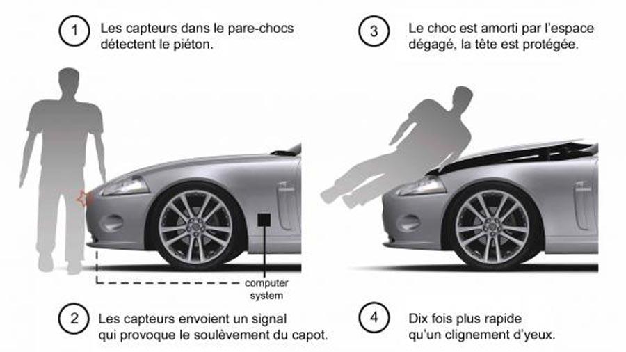 Jaguar-capot-actif-WEB.jpg