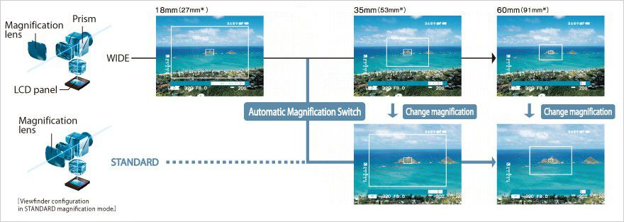 Fujifilm_Hybrid_EVF.jpg