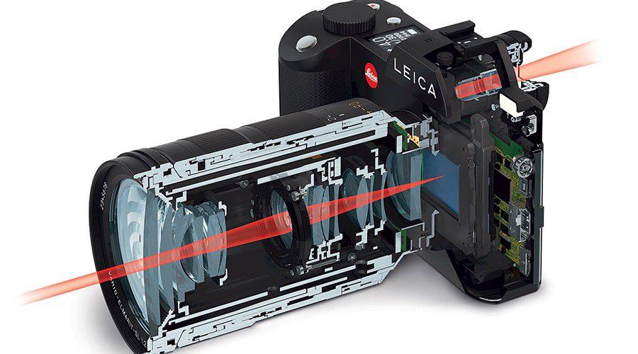 LeicaSL_Cut_EVF.jpg