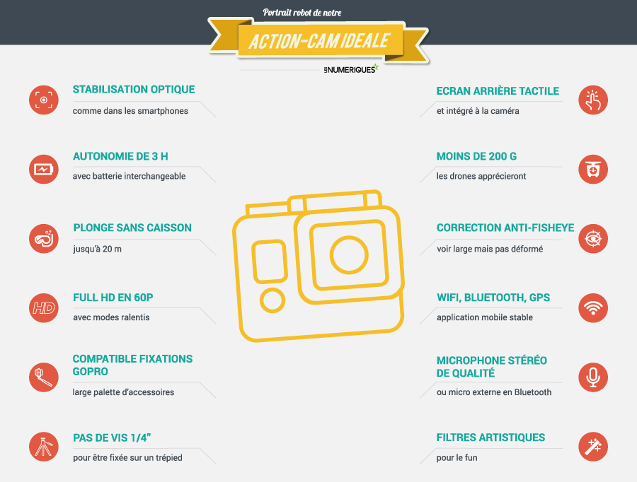 Action cam infographie2