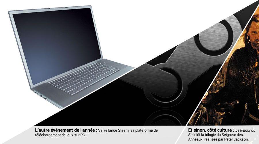 7-Apple-Powebook-G4-Janvier-2003.jpg