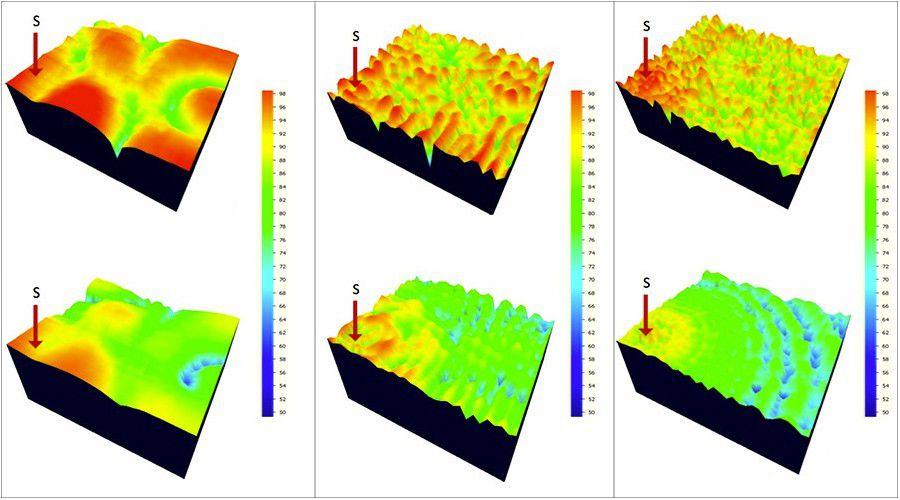 Les_Numeriques_Simulation_Modes.jpg