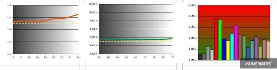 Duel Spectre 13 Zenbook 3 Ecran Spectre 13.jpg