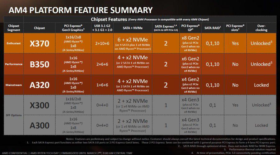 2_AMD_Ryzen_Chipset.jpg