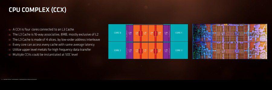 AMD_Ryzen_04.jpg