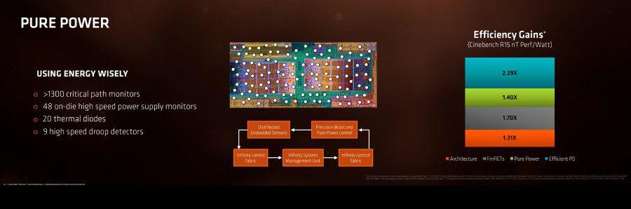 AMD_Ryzen_06.jpg