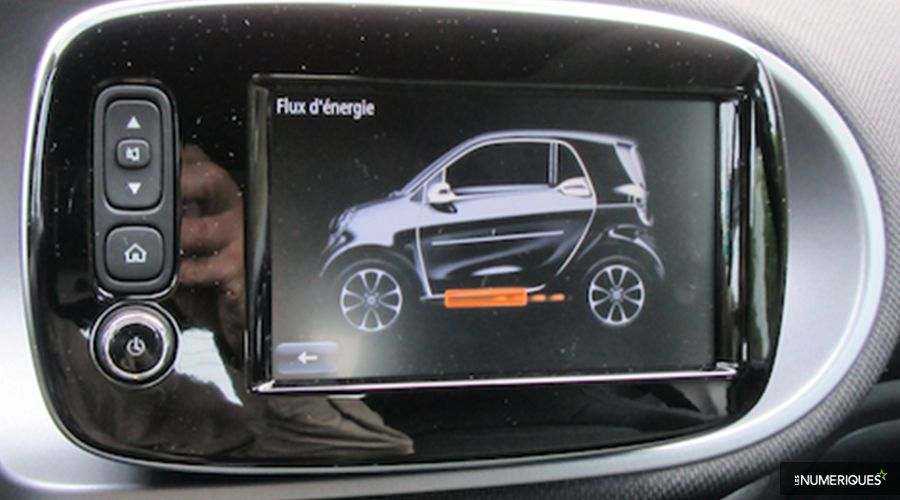 Smart-Fortwo-ED-flux-sortant-WEB.jpg