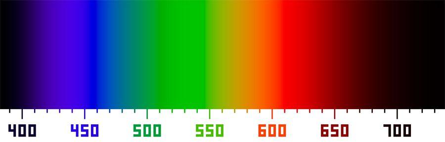 Spectre_de_la_lumiere_visible.jpg