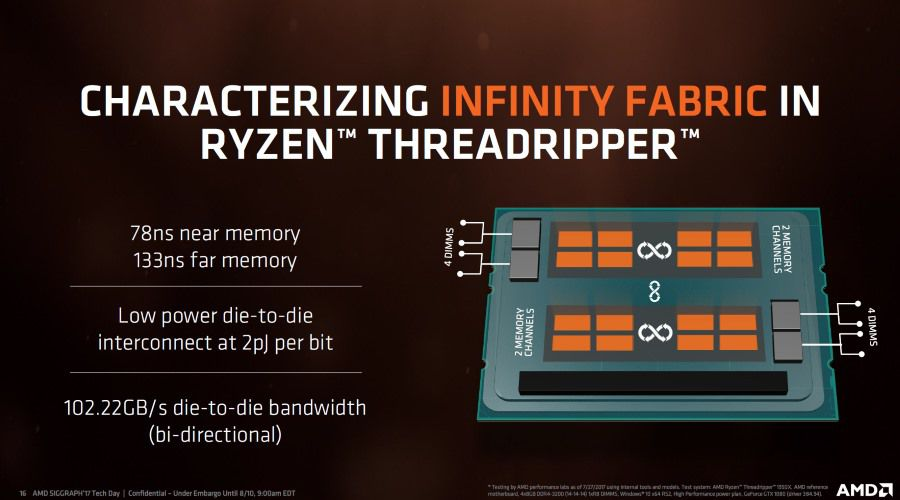Test_AMD_Ryzen_Threadripper_01.jpg