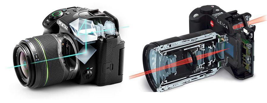 dossier-hybrides-reflex-viseur.jpg