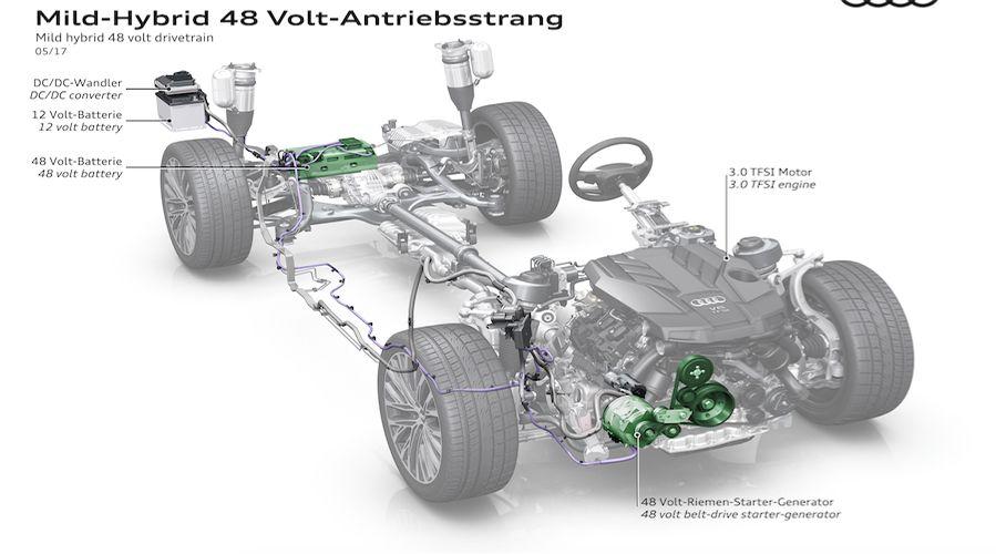 Audi-A8-48V-WEB.jpg