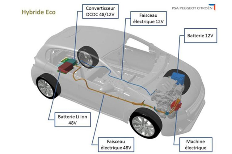 PSA-Hybride-eco-WEB.jpg