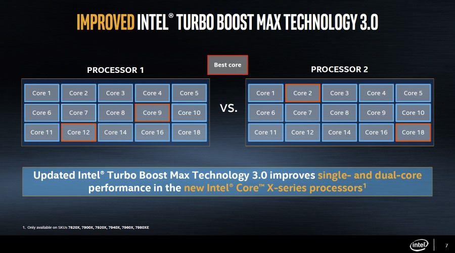 Intel_KBL-X_SKL-X_04.jpg