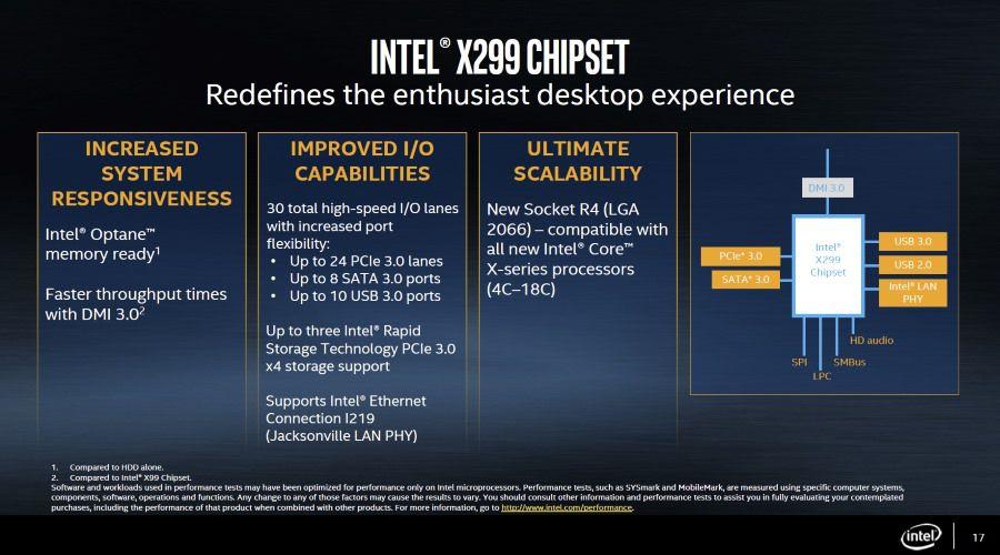 Intel_KBL-X_SKL-X_05.jpg