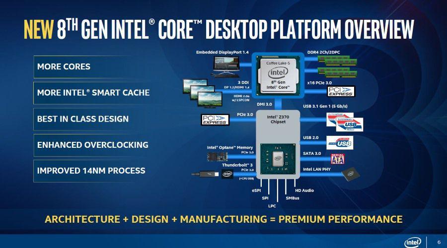 intel_core_8th_gen_03.jpg