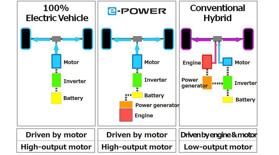 Nissan-ePower-WEB.jpg