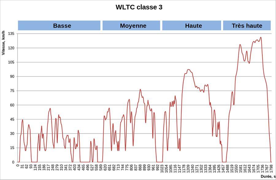 WLTC phase 3 WEB.jpg