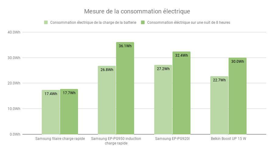 Mesure-de-la-consommation-électrique-2.jpg