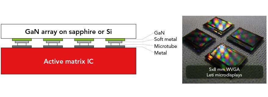 Micro-LED-micro-display-leti.jpg