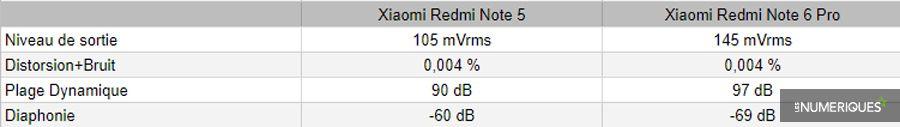 Duel-Redmi-Note-5-Redmi-Note-6-Audio.jpg
