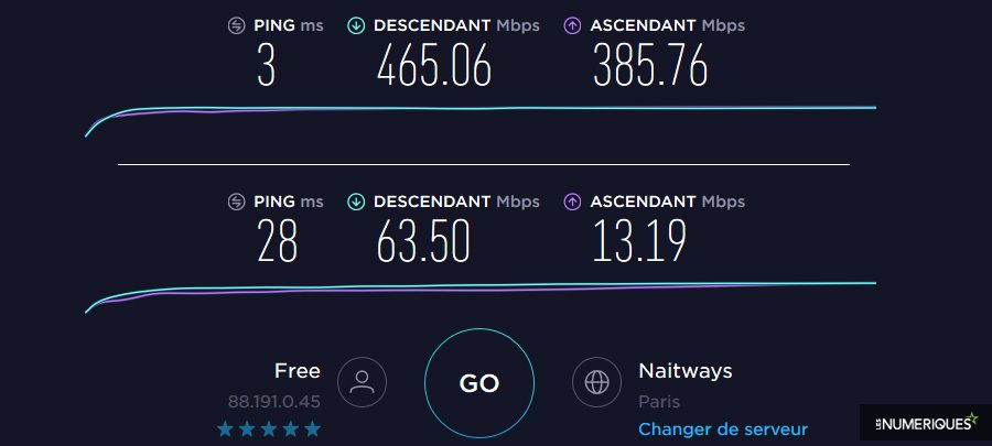 Test Freebox Server WiFi Pratique.jpg