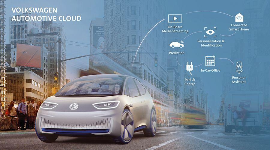 volkswagen-microsoft-cloud-web.jpg
