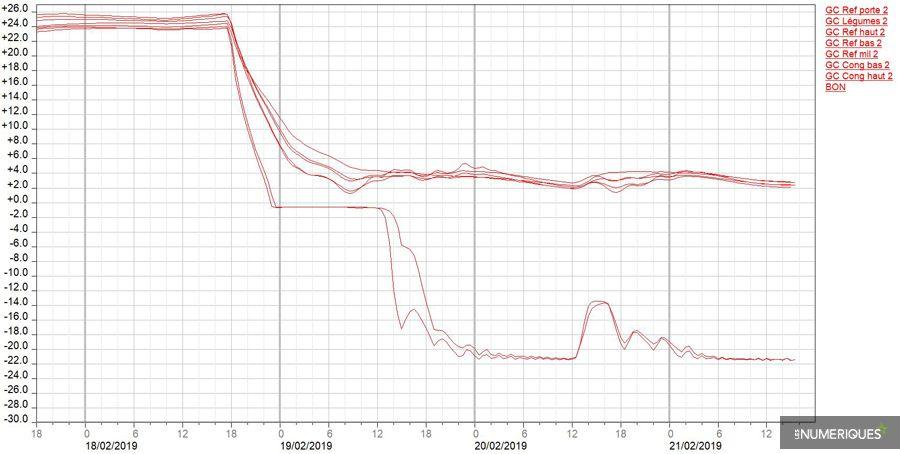 Grosse-charge-samsung-R30.jpg