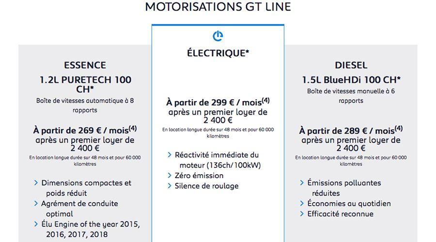 Peugeot-e208-TARIFS-WEB.jpg