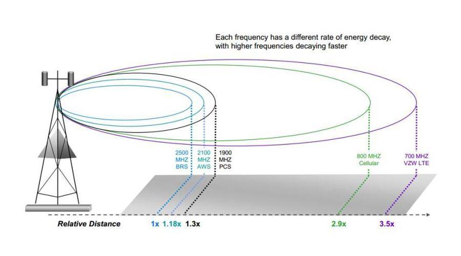 Antennes-4G-distances-papier.jpg