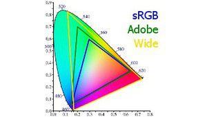 Standardiser les couleurs dans une image web