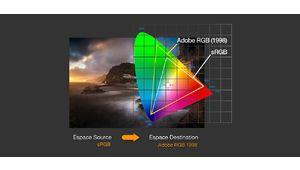 Tuto vidéo : profils ICC et espaces colorimétriques