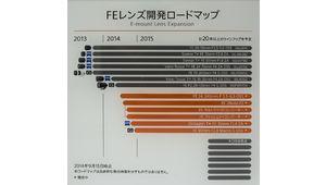 CP+ 2015 - Quatre nouvelles optiques et des convertisseurs chez Sony