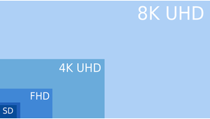 Le Nikon D800 utilisé pour créer une vidéo 8K