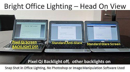 Pixel Qi Backlight Off